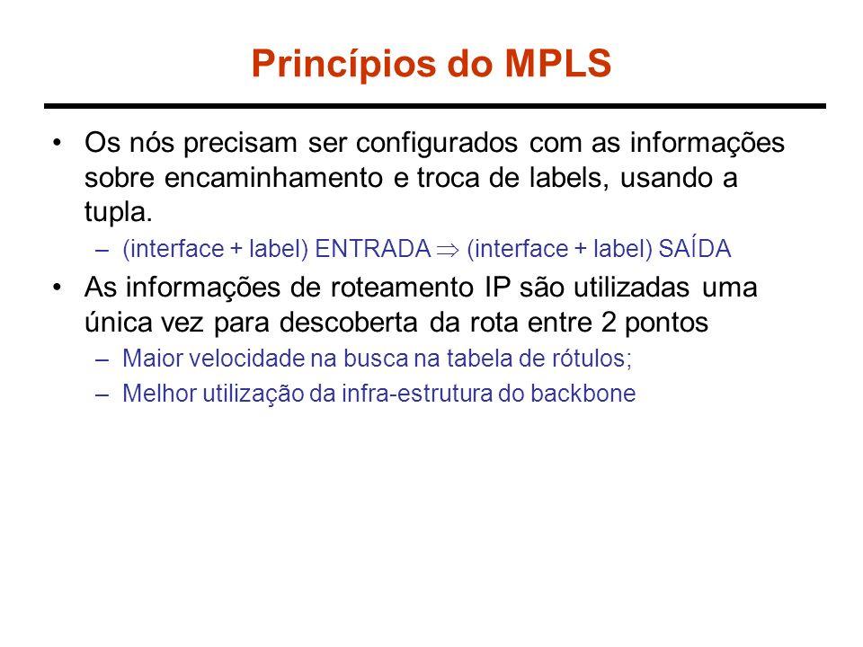 Princípios do MPLS Os nós precisam ser configurados com as informações sobre encaminhamento e troca de labels, usando a tupla. –(interface + label) EN