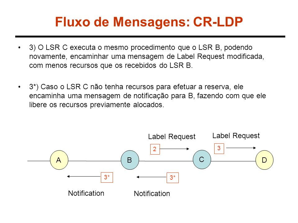 Fluxo de Mensagens: CR-LDP 3) O LSR C executa o mesmo procedimento que o LSR B, podendo novamente, encaminhar uma mensagem de Label Request modificada, com menos recursos que os recebidos do LSR B.