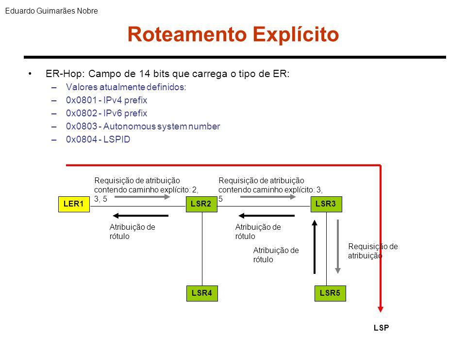LER1LSR2LSR3 Atribuição de rótulo LSP Requisição de atribuição contendo caminho explícito: 2, 3, 5 LSR4 Requisição de atribuição contendo caminho explícito: 3, 5 LSR5 Requisição de atribuição Atribuição de rótulo Roteamento Explícito ER-Hop: Campo de 14 bits que carrega o tipo de ER: –Valores atualmente definidos: –0x0801 - IPv4 prefix –0x0802 - IPv6 prefix –0x0803 - Autonomous system number –0x0804 - LSPID Eduardo Guimarães Nobre