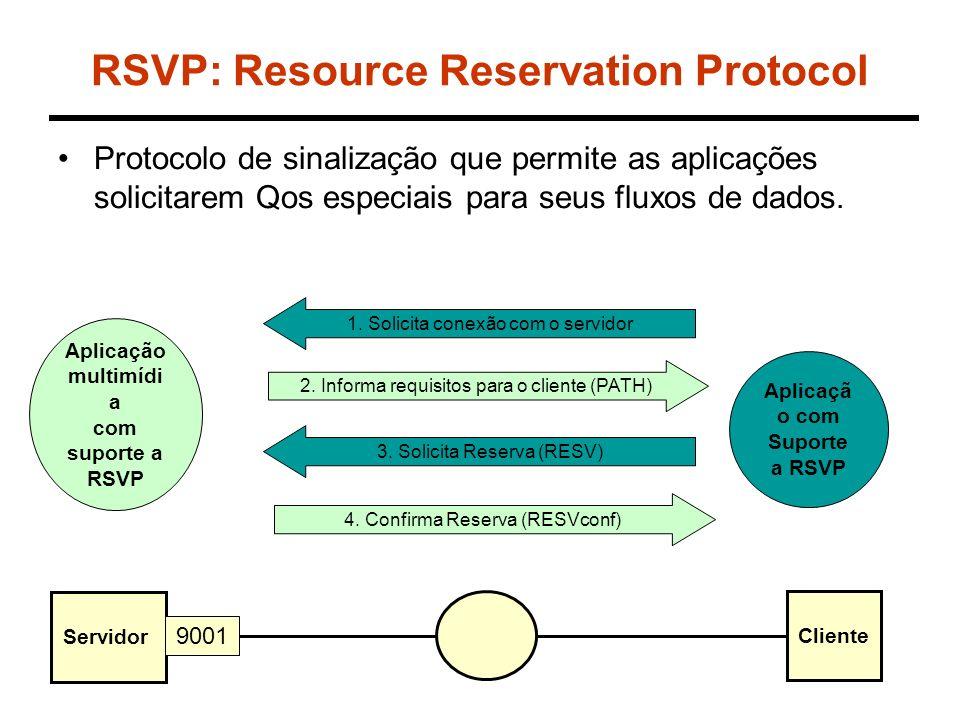 RSVP: Resource Reservation Protocol Protocolo de sinalização que permite as aplicações solicitarem Qos especiais para seus fluxos de dados.