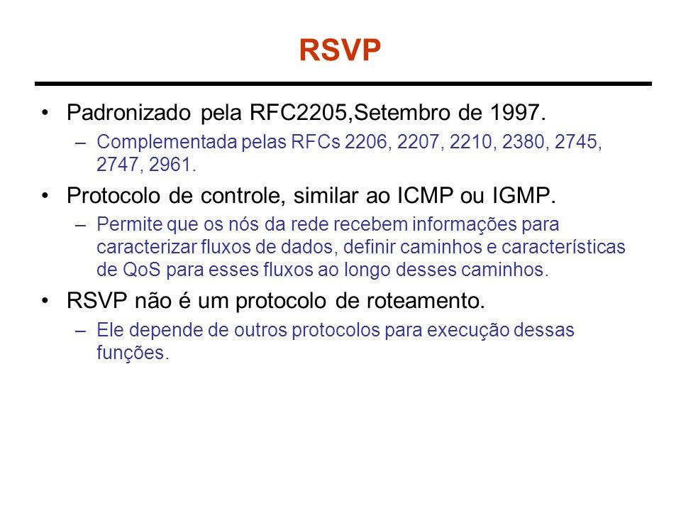 RSVP Padronizado pela RFC2205,Setembro de 1997.