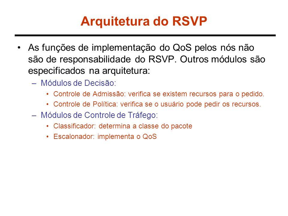 Arquitetura do RSVP As funções de implementação do QoS pelos nós não são de responsabilidade do RSVP. Outros módulos são especificados na arquitetura: