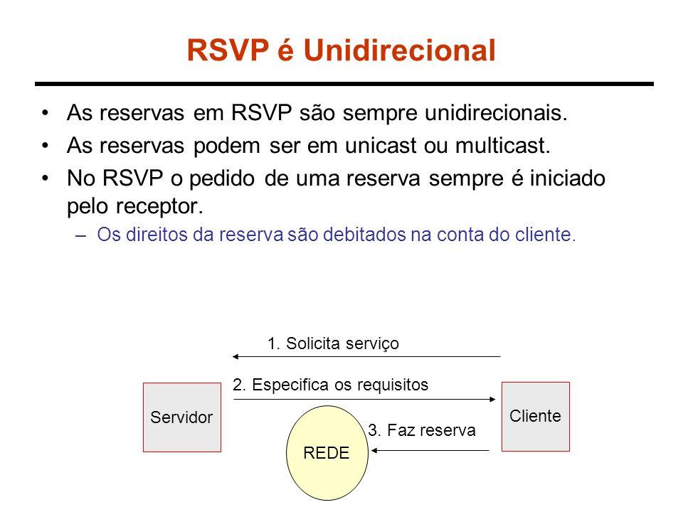 RSVP é Unidirecional As reservas em RSVP são sempre unidirecionais.
