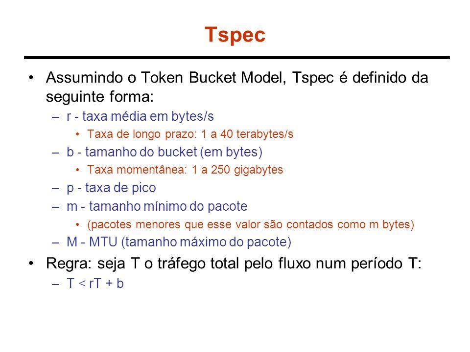 Tspec Assumindo o Token Bucket Model, Tspec é definido da seguinte forma: –r - taxa média em bytes/s Taxa de longo prazo: 1 a 40 terabytes/s –b - tama