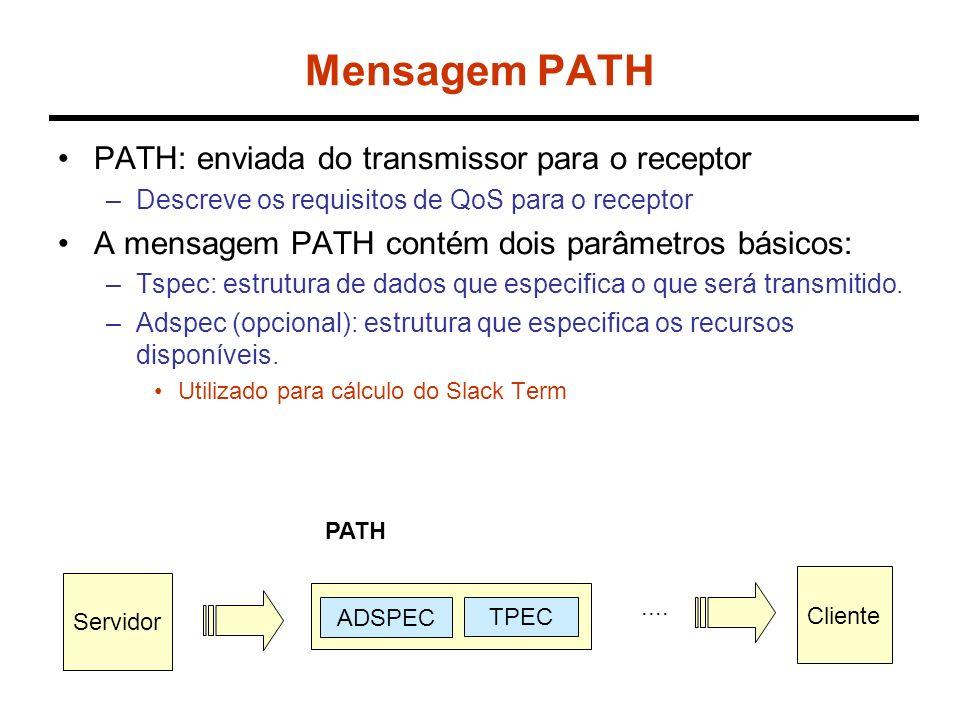 Mensagem PATH PATH: enviada do transmissor para o receptor –Descreve os requisitos de QoS para o receptor A mensagem PATH contém dois parâmetros básic
