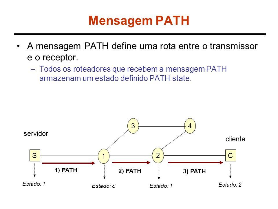 Mensagem PATH A mensagem PATH define uma rota entre o transmissor e o receptor.