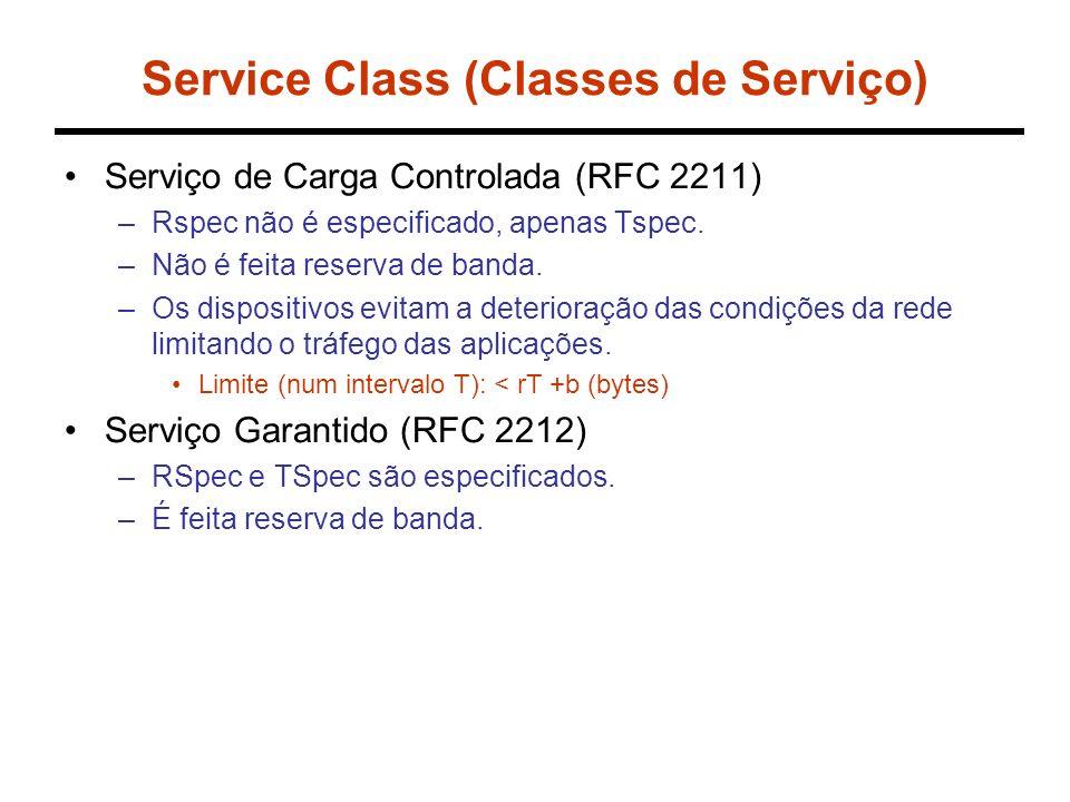 Service Class (Classes de Serviço) Serviço de Carga Controlada (RFC 2211) –Rspec não é especificado, apenas Tspec. –Não é feita reserva de banda. –Os