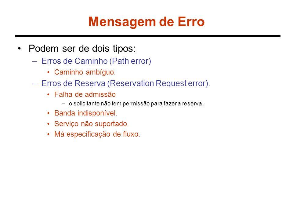 Mensagem de Erro Podem ser de dois tipos: –Erros de Caminho (Path error) Caminho ambíguo. –Erros de Reserva (Reservation Request error). Falha de admi