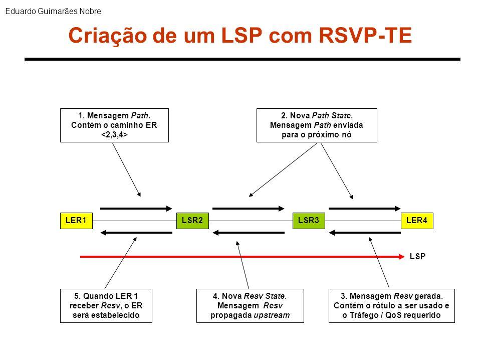 LER1LSR2LSR3LER4 LSP 1. Mensagem Path. Contém o caminho ER 5. Quando LER 1 receber Resv, o ER será estabelecido 4. Nova Resv State. Mensagem Resv prop
