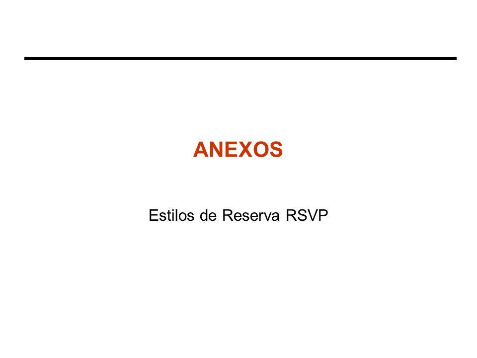 ANEXOS Estilos de Reserva RSVP