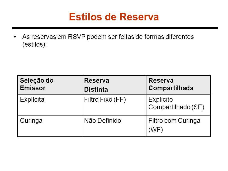 Estilos de Reserva As reservas em RSVP podem ser feitas de formas diferentes (estilos): Seleção do Emissor Reserva Distinta Reserva Compartilhada ExplícitaFiltro Fixo (FF)Explícito Compartilhado (SE) CuringaNão DefinidoFiltro com Curinga (WF)