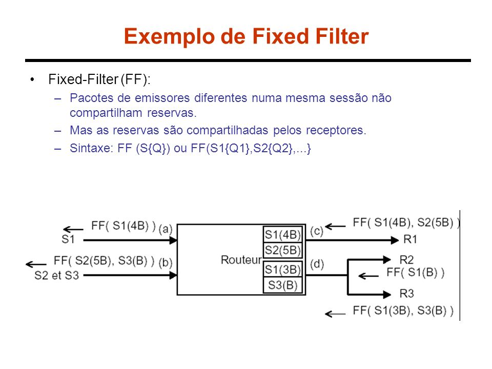 Exemplo de Fixed Filter Fixed-Filter (FF): –Pacotes de emissores diferentes numa mesma sessão não compartilham reservas. –Mas as reservas são comparti