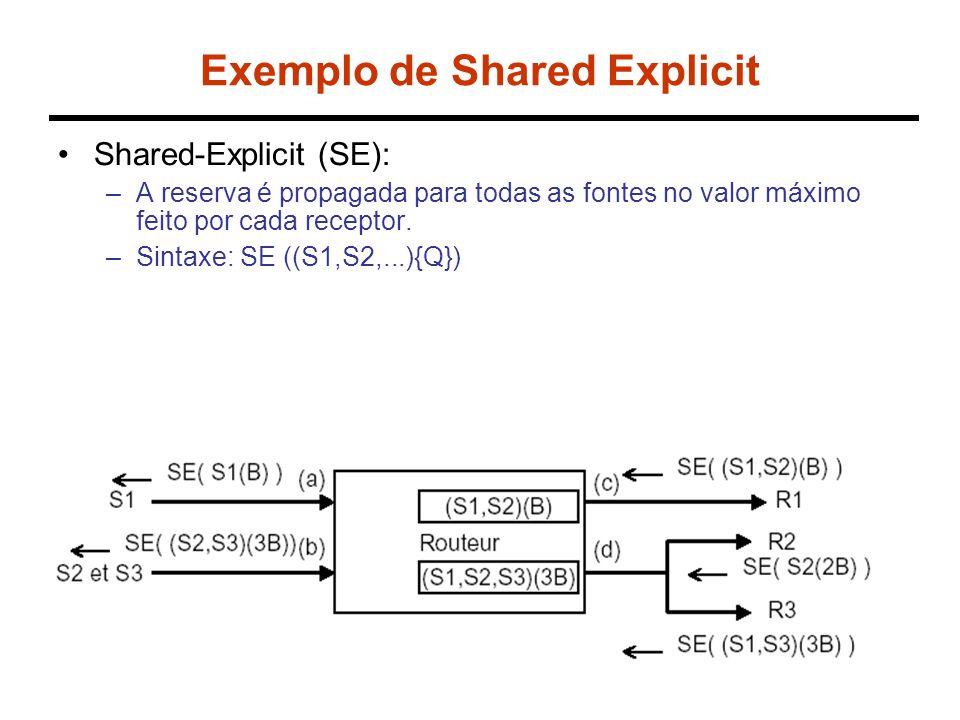 Exemplo de Shared Explicit Shared-Explicit (SE): –A reserva é propagada para todas as fontes no valor máximo feito por cada receptor. –Sintaxe: SE ((S