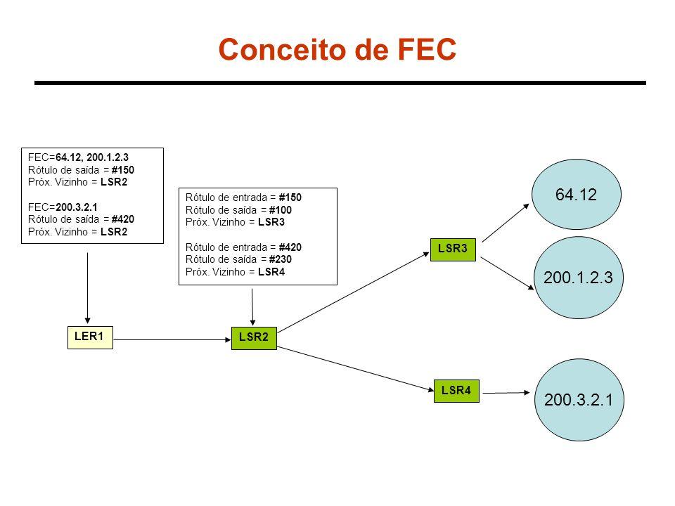 LER1 LSR2 LSR3 LSR4 FEC=64.12, 200.1.2.3 Rótulo de saída = #150 Próx. Vizinho = LSR2 FEC=200.3.2.1 Rótulo de saída = #420 Próx. Vizinho = LSR2 Rótulo