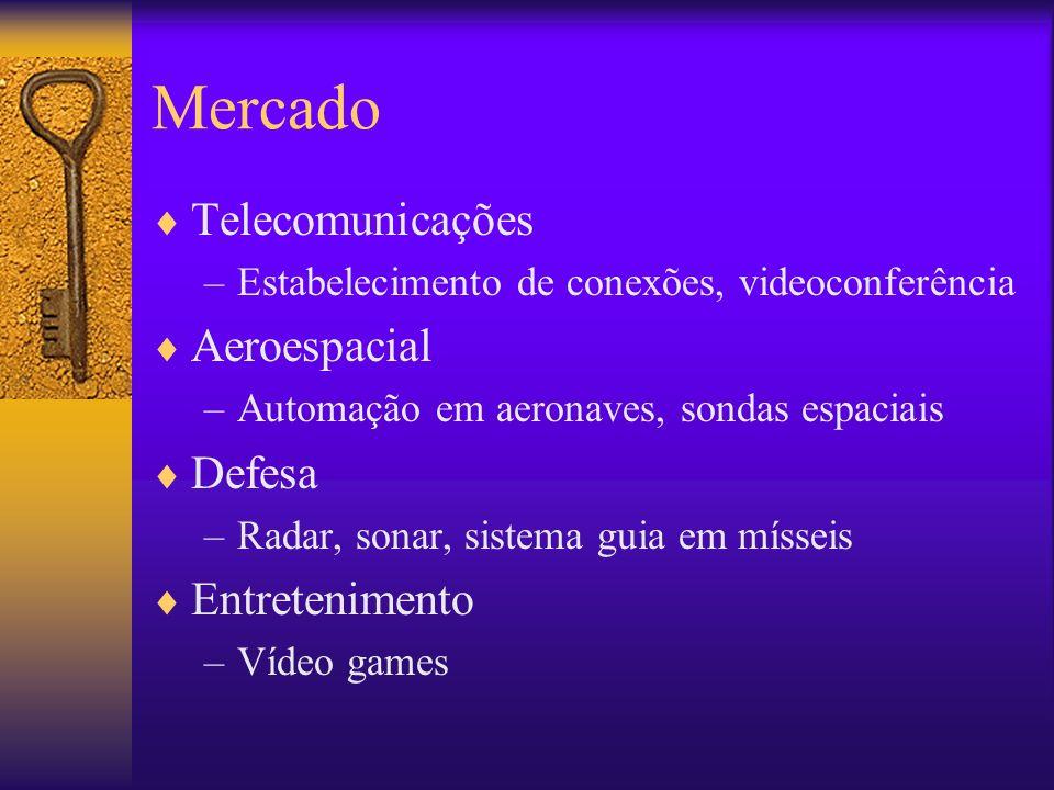 Mercado Telecomunicações –Estabelecimento de conexões, videoconferência Aeroespacial –Automação em aeronaves, sondas espaciais Defesa –Radar, sonar, s