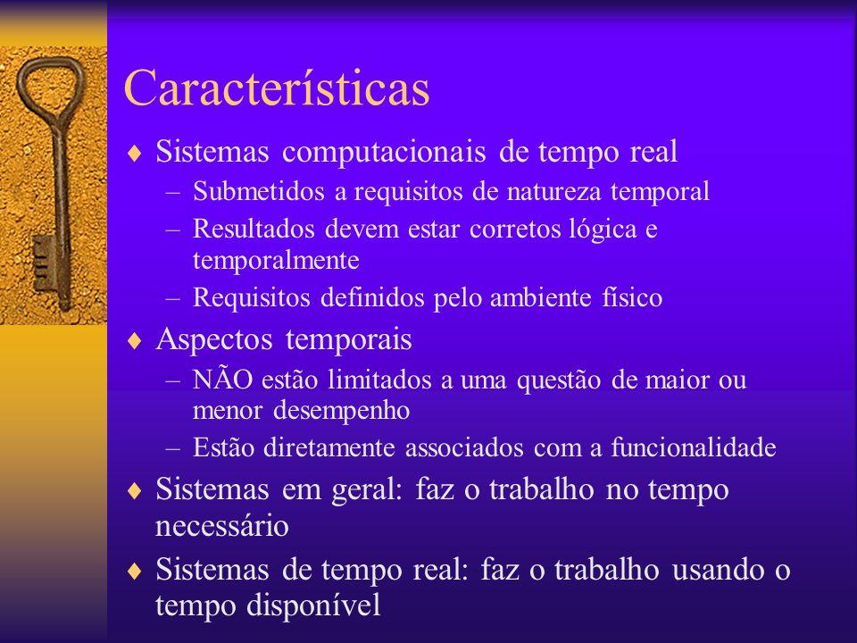 Características Sistemas computacionais de tempo real –Submetidos a requisitos de natureza temporal –Resultados devem estar corretos lógica e temporal