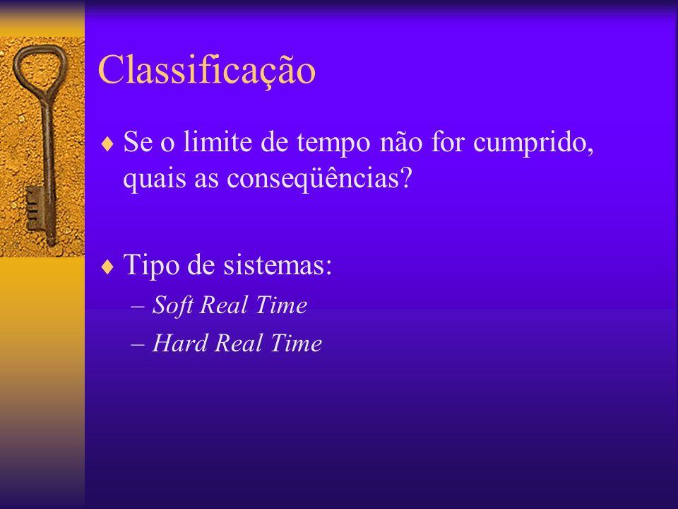 Classificação Se o limite de tempo não for cumprido, quais as conseqüências? Tipo de sistemas: –Soft Real Time –Hard Real Time
