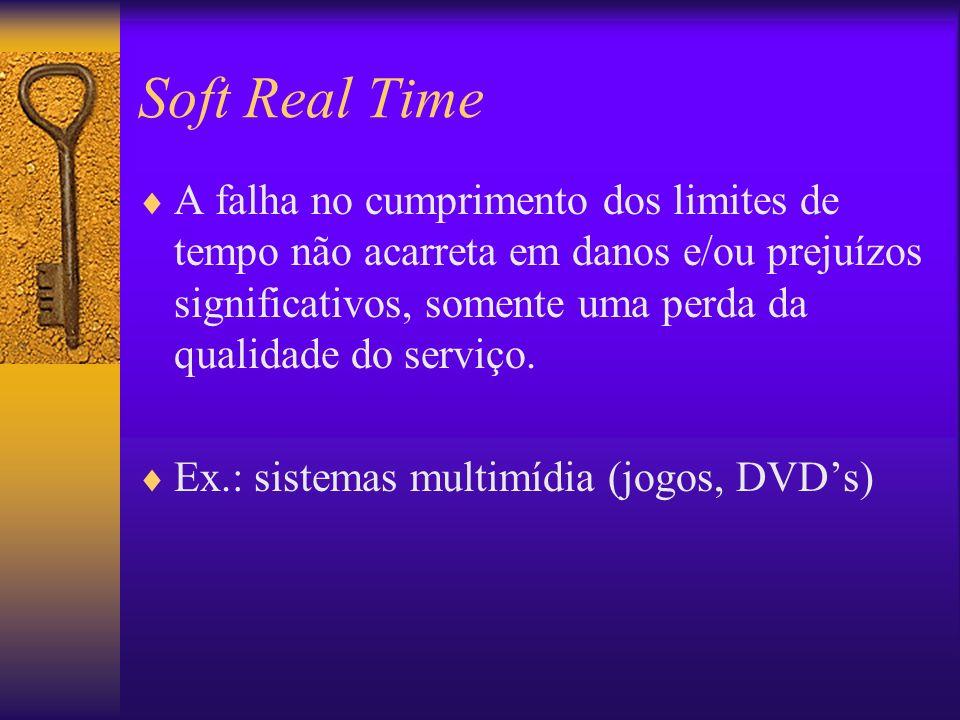 Soft Real Time A falha no cumprimento dos limites de tempo não acarreta em danos e/ou prejuízos significativos, somente uma perda da qualidade do serv