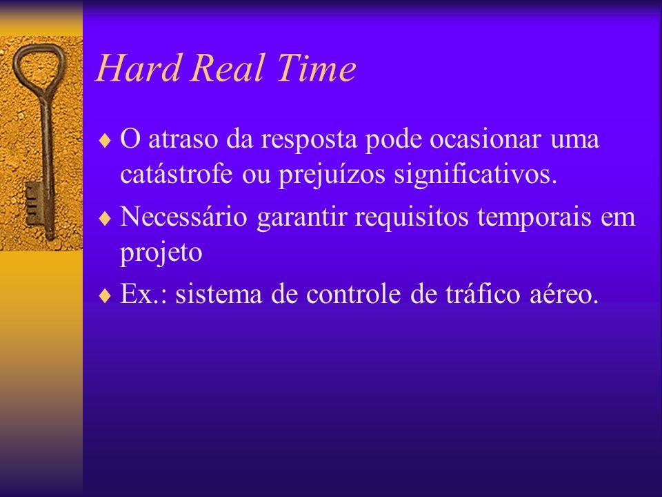 Hard Real Time O atraso da resposta pode ocasionar uma catástrofe ou prejuízos significativos. Necessário garantir requisitos temporais em projeto Ex.