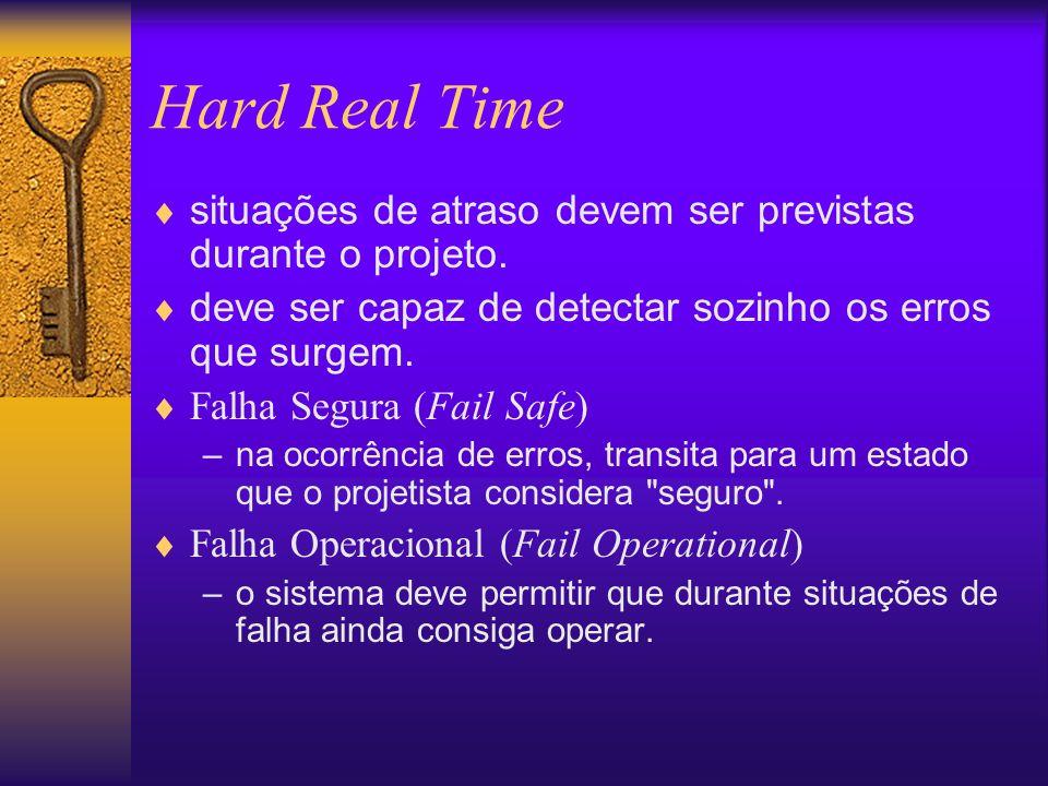 Hard Real Time situações de atraso devem ser previstas durante o projeto. deve ser capaz de detectar sozinho os erros que surgem. Falha Segura (Fail S