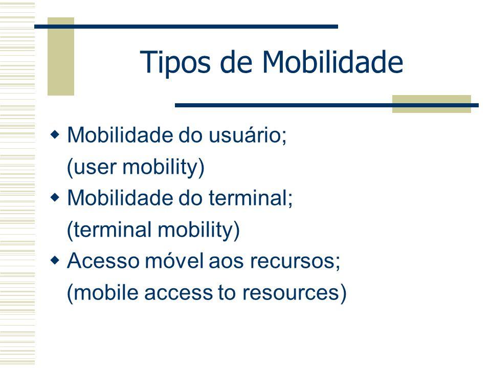 Tipos de Mobilidade Mobilidade do usuário; (user mobility) Mobilidade do terminal; (terminal mobility) Acesso móvel aos recursos; (mobile access to re