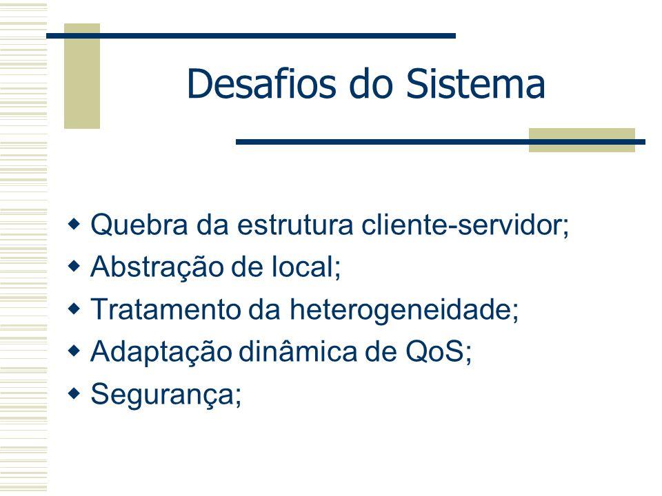 Desafios do Sistema Quebra da estrutura cliente-servidor; Abstração de local; Tratamento da heterogeneidade; Adaptação dinâmica de QoS; Segurança;