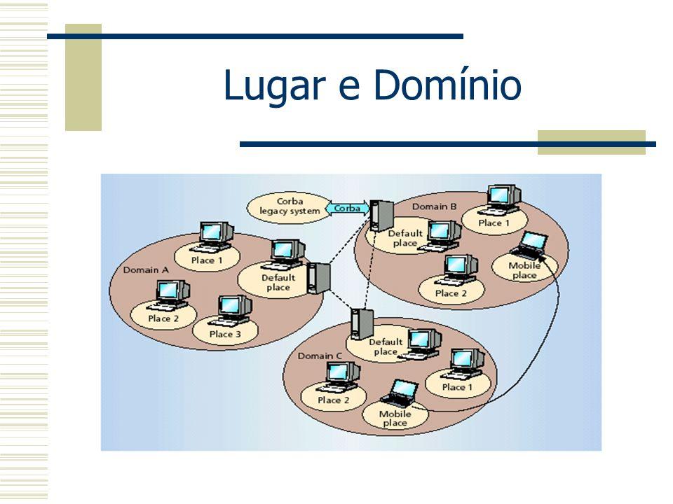 Arquitetura SOMA Agente móvel seguro e aberto;