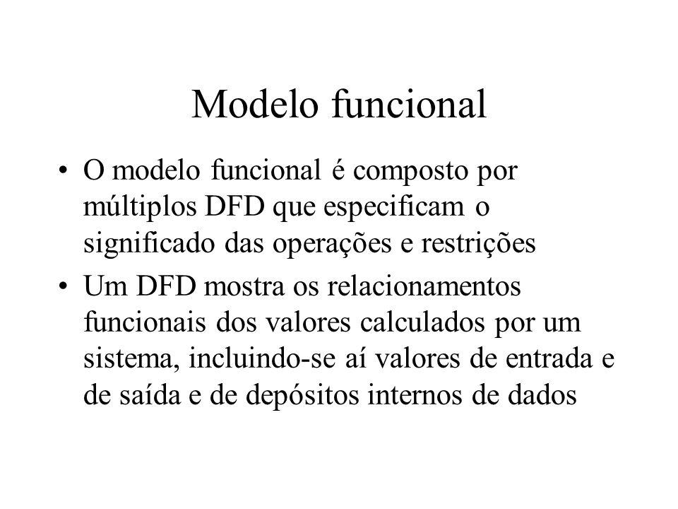 Modelo funcional O modelo funcional é composto por múltiplos DFD que especificam o significado das operações e restrições Um DFD mostra os relacioname