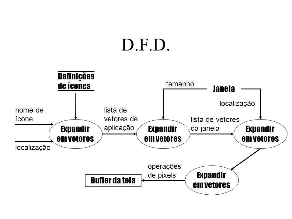 D.F.D. Expandir em vetores Expandir em vetores Expandir em vetores Expandir em vetores Buffer da tela Definições de ícones Janela nome de ícone locali