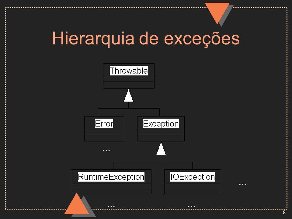 9 Tratando exceções não relacionadas por herança class TestNullP {static String s = null; public static void main(String args[ ]) { try { char c1 = s.charAt(2); } catch (Exception e) {System.out.println( Exceção + e); } catch (Error e) {System.out.println( Erro + e); } } // fim
