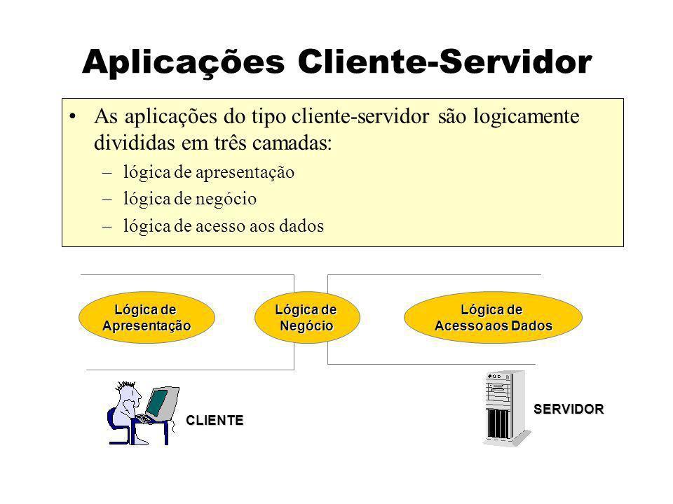 Aplicações Cliente-Servidor As aplicações do tipo cliente-servidor são logicamente divididas em três camadas: –lógica de apresentação –lógica de negóc