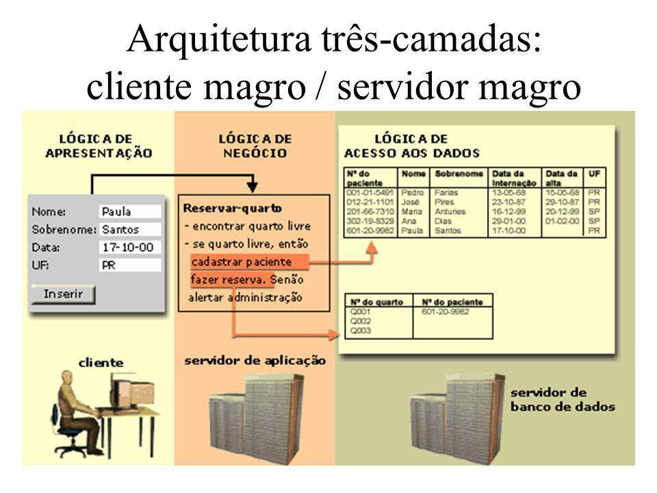 Arquitetura três-camadas: cliente magro / servidor magro