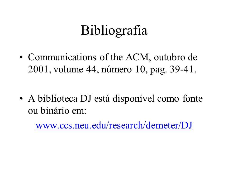 Bibliografia Communications of the ACM, outubro de 2001, volume 44, número 10, pag.