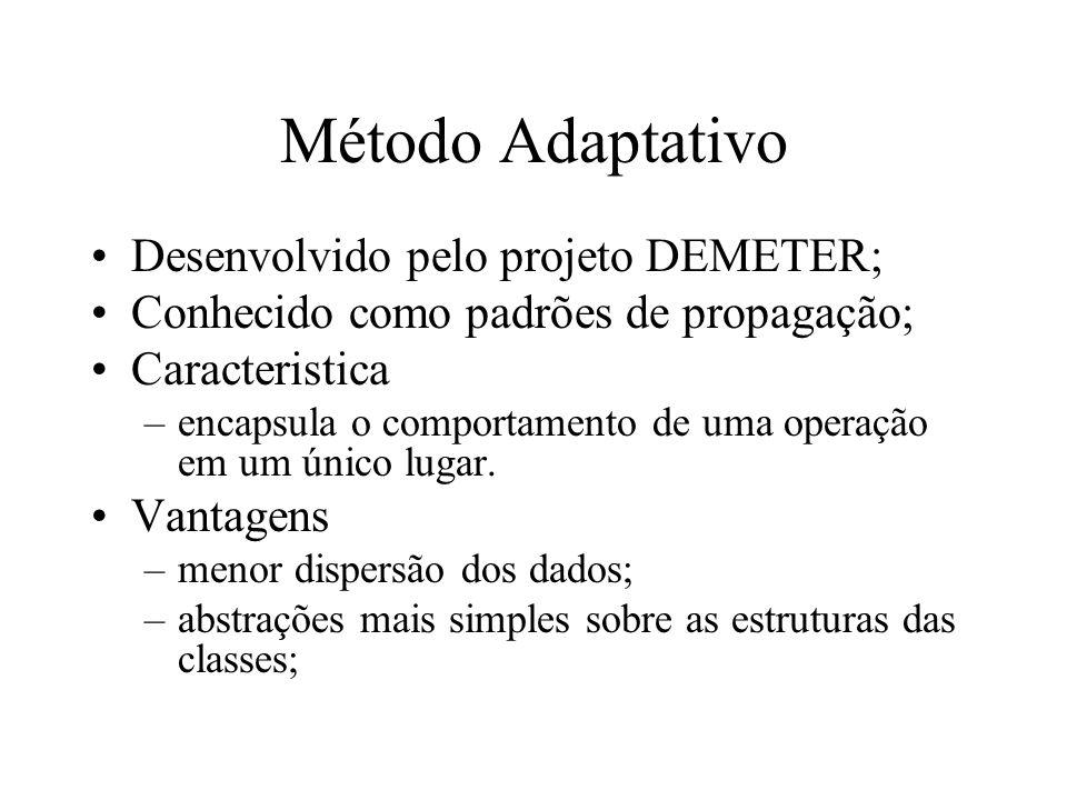 Método Adaptativo Desenvolvido pelo projeto DEMETER; Conhecido como padrões de propagação; Caracteristica –encapsula o comportamento de uma operação em um único lugar.