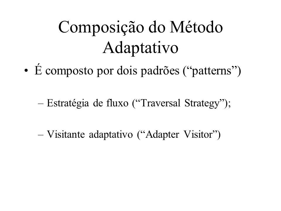 Composição do Método Adaptativo É composto por dois padrões (patterns) –Estratégia de fluxo (Traversal Strategy); –Visitante adaptativo (Adapter Visitor)