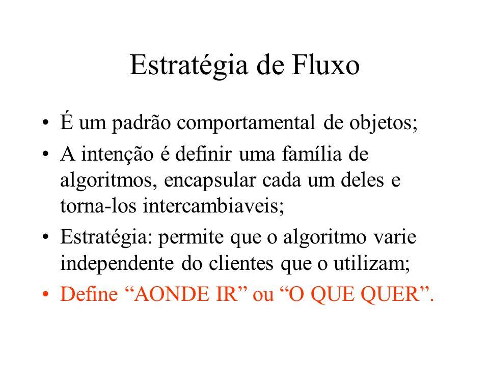 Estratégia de Fluxo É um padrão comportamental de objetos; A intenção é definir uma família de algoritmos, encapsular cada um deles e torna-los intercambiaveis; Estratégia: permite que o algoritmo varie independente do clientes que o utilizam; Define AONDE IR ou O QUE QUER.