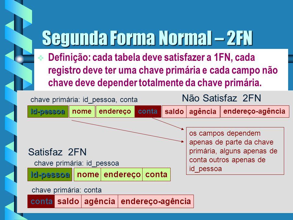 9 Primeira Forma Normal – 1FN Definição: Definição: o domínio de todos os atributos das tabelas deve ser atômico (indivisível) Cada coluna da tabela d