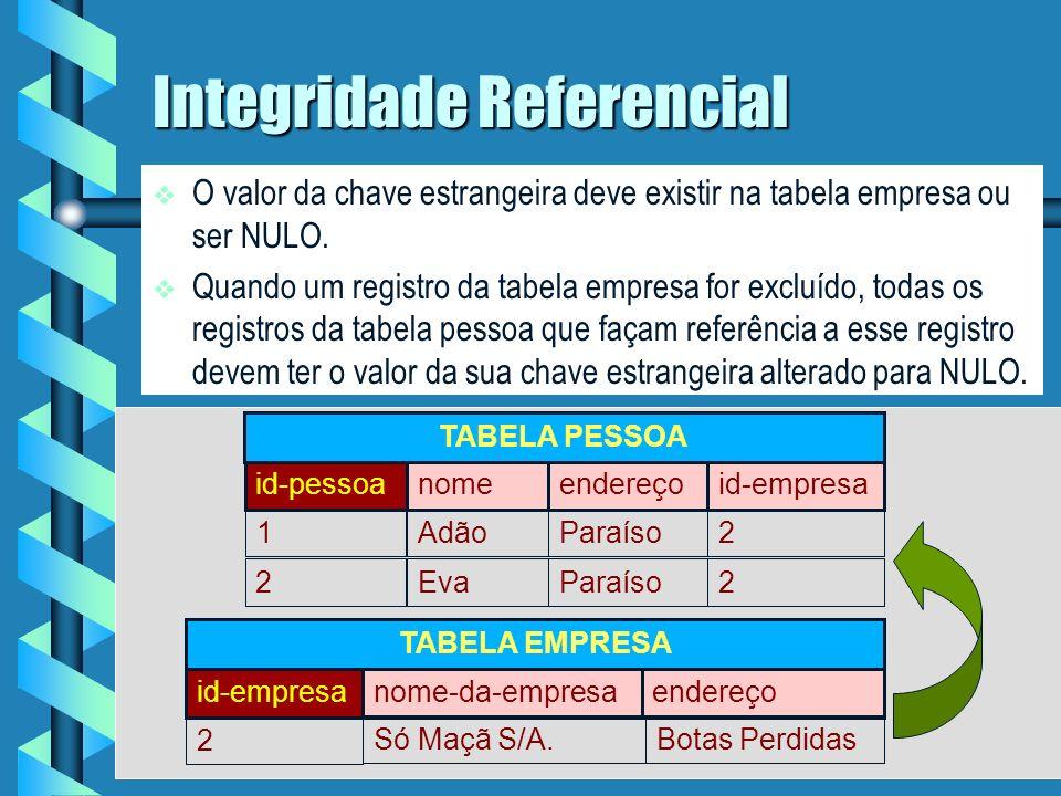 12 Integridade Devem ser observados dois tipos de integridade: Devem ser observados dois tipos de integridade: a) (cada tabela deve ter exatamente uma