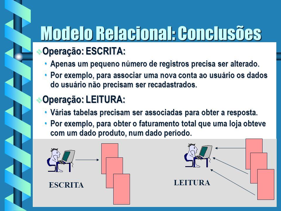 14 Características do Modelo Relacional Reduz a redundância das informações armazenadas, diminuindo o espaço total gasto para armazenar-las. Reduz a r