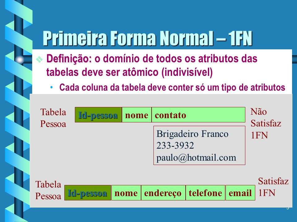 9 Primeira Forma Normal – 1FN Definição: Definição: o domínio de todos os atributos das tabelas deve ser atômico (indivisível) Cada coluna da tabela deve conter só um tipo de atributos Id-pessoanomecontato Tabela Pessoa Id-pessoanomeendereço Tabela Pessoa telefone Não Satisfaz 1FN Satisfaz 1FN Brigadeiro Franco 233-3932 paulo@hotmail.com email