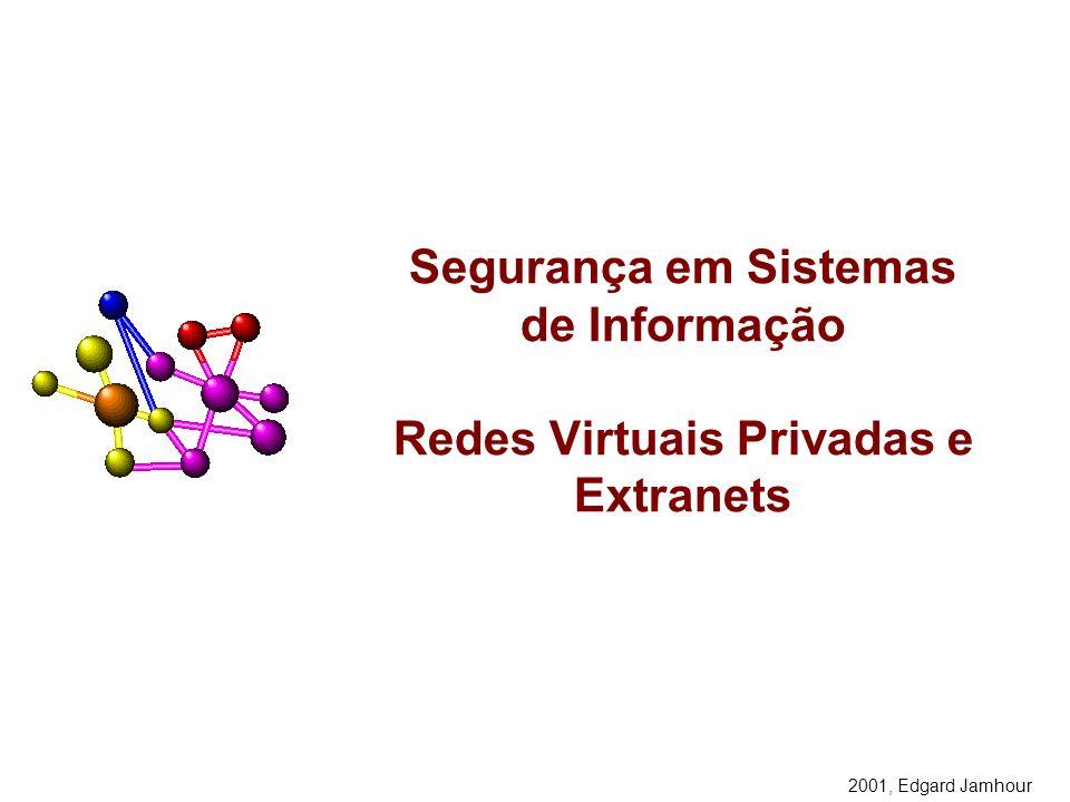 2003, Edgard Jamhour Tipos de VPN de Acesso As VPNs de acesso podem ser de dois tipos, dependendo do ponto onde começa a rede segura: A) Iniciada pelo Cliente B) Iniciada pelo Servidor de Acesso a Rede (NAS)