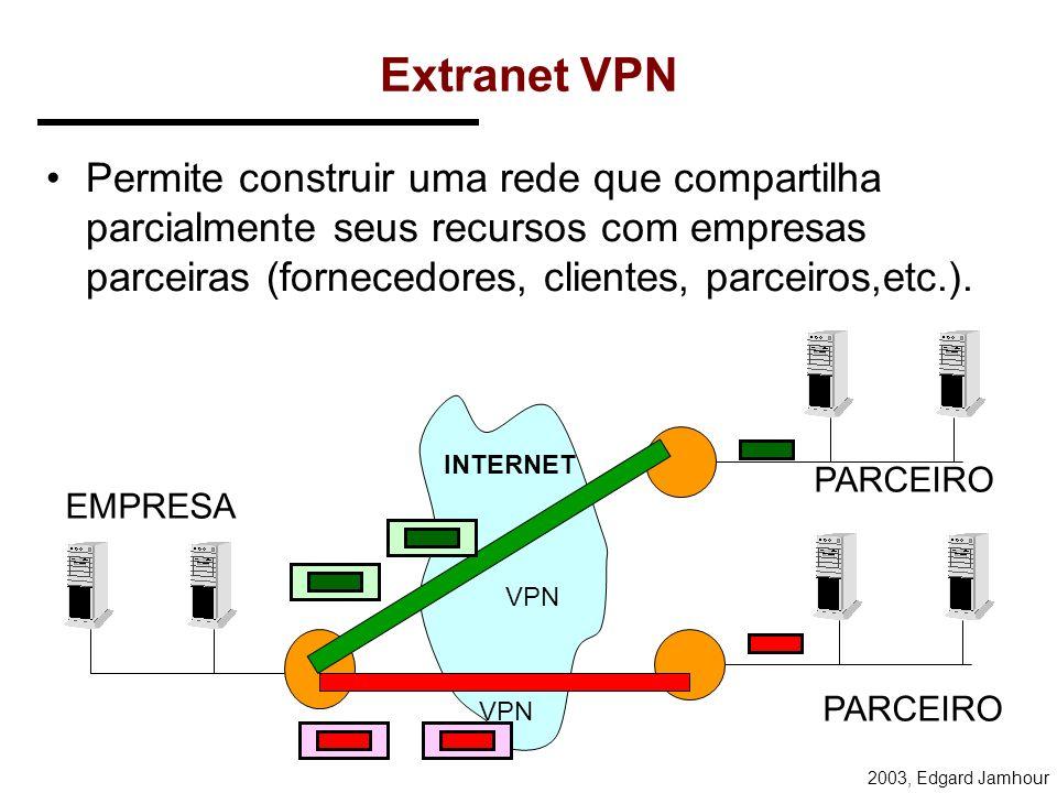 2003, Edgard Jamhour Intranet VPN Permite construir uma intranet utilizando recursos de uma infra-estrutura de comunicação pública (e.g. Internet). IN