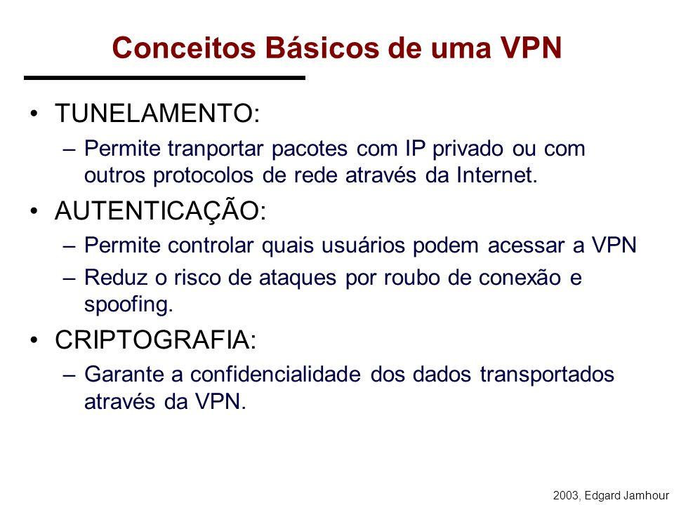 2003, Edgard Jamhour Extranet VPN Permite construir uma rede que compartilha parcialmente seus recursos com empresas parceiras (fornecedores, clientes