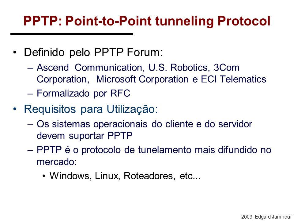 2003, Edgard Jamhour Protocolos para VPN ProtocoloTunelamentoCriptografiaAutenticaçãoAplicação PPTPCamada 2Sim VPN de Acesso Iniciada no Cliente L2TPC