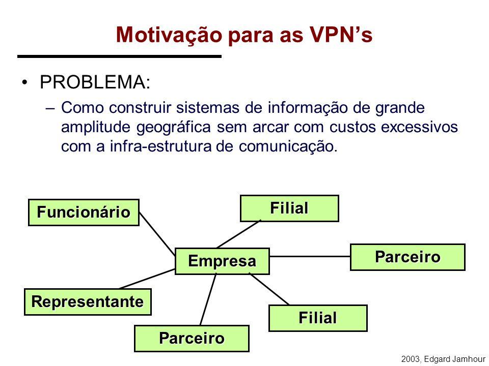 2003, Edgard Jamhour Motivação para as VPNs PROBLEMA: –Como construir sistemas de informação de grande amplitude geográfica sem arcar com custos excessivos com a infra-estrutura de comunicação.
