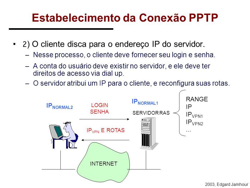 2003, Edgard Jamhour Exemplo 1) Situação Inicial –Considere um cliente e um servidor conectados por uma rede TCP/IP. –Ambos possuem endereços pré-defi