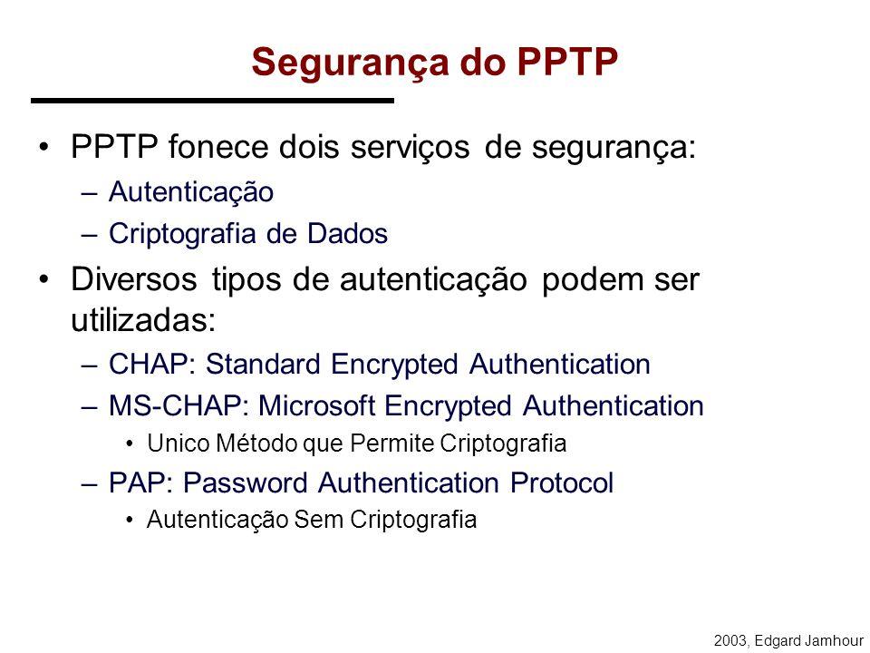 2003, Edgard Jamhour Exemplo de VPN com Firewall INTERNET 1723>1023 IP_Servidor_VPN FIREWALL: Liberar a porta TCP 1723 no IP = Servidor_VPN Liberar o