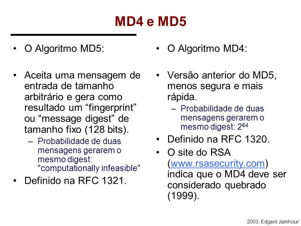 2003, Edgard Jamhour Autenticação no CHAP 1. Pedido de Login (Identificação)2. Challenge String2. One-Way-Hash(Password+Challenge String) = RSAs MD5 5