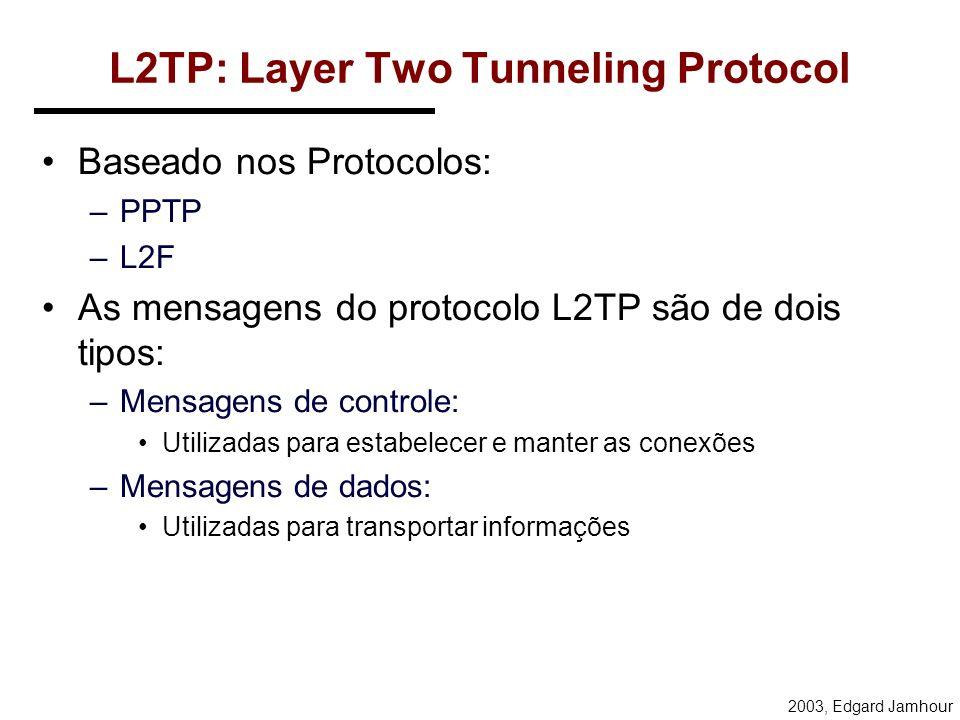 2003, Edgard Jamhour Autenticação no MS-CHAP 1. Pedido de Login (Identificação)2. Challenge String (CS1)3. Challenge String (CS2) + MD4 (CS1+Password)