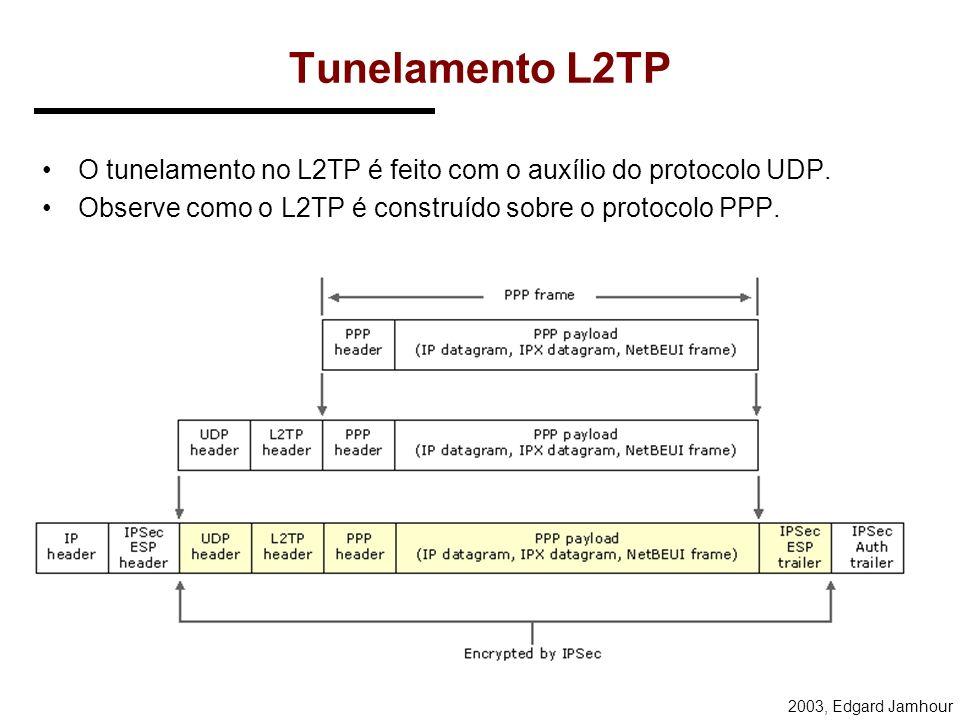 2003, Edgard Jamhour PPTP e L2TP PPTP: –Utiliza uma conexão TCP para negociar o túnel, independente da conexão utilizada para transferir dados. –Não p